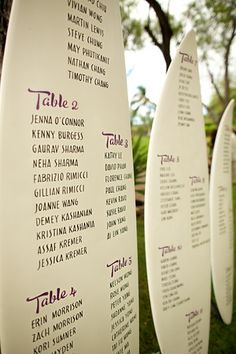 Surfboard Seating Chart Detail