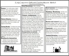 Composition Part IV: Early composition skills Charlotte Mason up to age 10 Educational Activities, Learning Activities, Mason Homes, Dysgraphia, Charlotte Mason, Home Learning, Home Schooling, Literacy, Homeschool