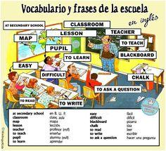 FICHA PARA APRENDER FÁCILMENTE las palabras  y las frases más comunes que se utilizan en la escuela, en inglés.     La ficha, ad...