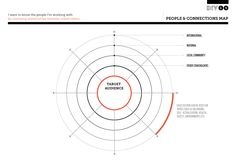 Pin by Len Netti on Design Thinking, Service Design and
