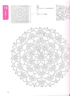 Crochet Lace Japan – – Picasa Web Albums is creative inspiration for us. Get more photo about home decor related with by looking at photos gallery at the bottom of this page. We are want to say thanks if you like to share this post to another people via … Crochet Doily Diagram, Crochet Motif Patterns, Crochet Chart, Thread Crochet, Crochet Designs, Crochet Stitches, Dress Patterns, Crochet Dollies, Crochet Flowers