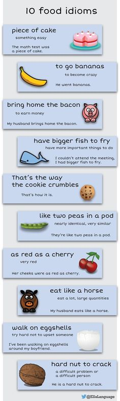 10 food-related idioms that are common in English. There are a lot of idioms about cake! English Vocabulary Words, Learn English Words, English Phrases, English Grammar, English Verbs, English Language Learning, Speech And Language, Teaching English, Second Language