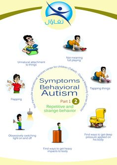 Symptoms of autism - Repetitive and strange behavior