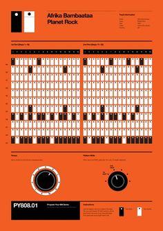 Program Your 808 ... - Bloglovin