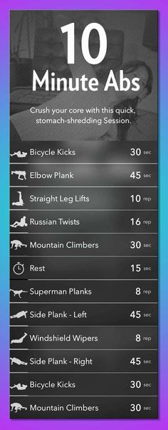 Abs workout in 10 minutes. Fitness Workouts, Abb Workouts, Workout Videos, At Home Workouts, Ab Exercises, Workouts To Get Abs, Abb Workout For Women, Workout Routines For Women, Workout Men