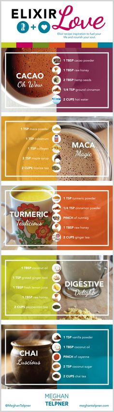 African Weight Loss Food Time Table