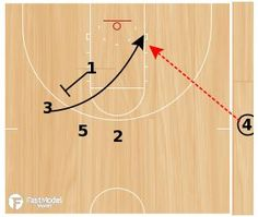 basketball-plays-elbow-stagger1