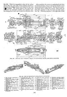 Технология производства винтовки Springfield M1903 , 1/2: sassik
