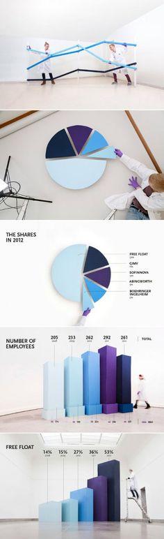 """Infographie à voir : Human size Infographics - Une nouvelle infographie un peu """"différente"""" pour vous inspirer en cette rentrée 2015-2016. L'agence Soon a en effet réalisé, 2 années de suite une superbe - Infographies à voir"""