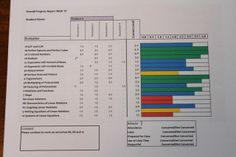 Standards-Based Grading | progress reports, giving meaning to student assessment