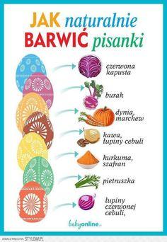 Pisanki opolskie i kraszanki Easter Table, Easter Eggs, Polish Easter Traditions, Diy For Kids, Crafts For Kids, Newspaper Crafts, Easter Crochet, Easter Activities, Easter Crafts