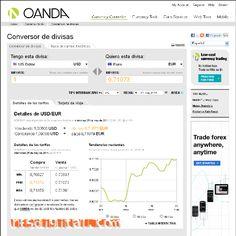 Oanda.com, excelente conversor de divisas online