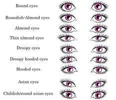 9 realistic eye shape chart by NinaSquirrelly