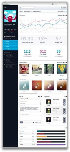 15 Templates de backoffice en HTML / CSS | Pinterest | Template, Ux ...