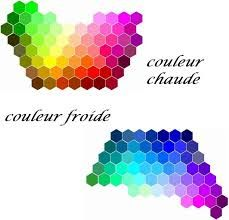 Morphologie colorim trie on pinterest sons keanu reeves and comment for Couleur chaudes et froides