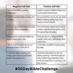 Congratulations! You've completed more than 2 weeks of daily Bible readings with our 30-Day Bible Challenge. We hope you've felt the affects of reading the Word everyday and deepening your relation... #30DayBibleChallenge