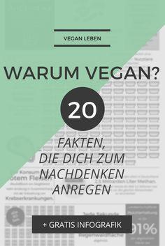 Warum leben Leute vegan? Lies dir diese 20 Fakten über Tierhaltung, Gesundheit und Umwelt durch! Klick auf den Beitrag oder speichere ihn jetzt für später.