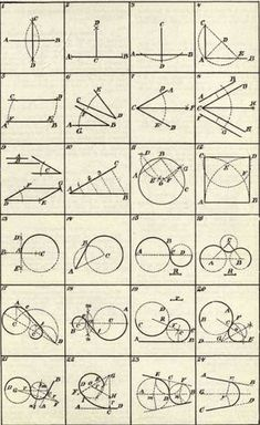 """spring-of-mathematics: """" Geometrical Constructions [part - [part - [part I think """"Geometrical Constructions"""" is a handy reference about geometry. In figure Draw a circle that will tangent. Fractal Geometry, Geometry Art, Sacred Geometry, Euclid Geometry, Circle Geometry, Geometric Designs, Geometric Shapes, Geometry Constructions, How To Draw Abs"""