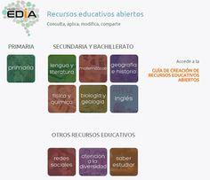 Proxecto EDIA: Recursos educativos abertos ~ Orientación en Galicia