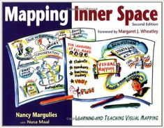Mapping inner space : learning and teaching visual mapping / Nancy Margulies with Nusa Maal ; [foreword by Margaret J. What Is Sketch, Creative Writing Techniques, Space Map, Visual Note Taking, Brand Expert, Thing 1, Sketch Notes, Mind Tricks, Canvas Designs