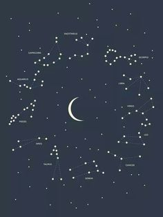 Stars constellations moon wallpaper background