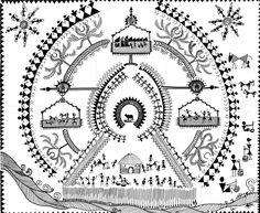 Warli Art by Divya Mani on Behance Indian Traditional Paintings, Indian Art Paintings, Traditional Art, Worli Painting, Painting Videos, Fabric Painting, Drawing Sketches, Art Drawings, Indian Folk Art