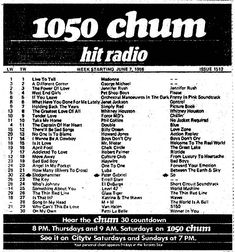 The last-ever 1050 chum chart before the station went from top 40 to 'favourites of yesterday and today.'