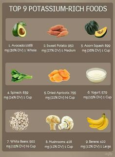 Fitness Nutrition, Health And Nutrition, Health Tips, Sports Nutrition, Healthy Fruits, Healthy Recipes, Potassium Rich Foods, 200 Calorie Meals, Mind Diet