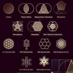 Sacred geometry basics!
