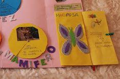 Maestra de Primaria: Lapbook sobre los animales Homework, Activities For Kids, Books, Infant Learning Activities, Animal Projects, Animal Classification, Teaching Aids, 1st Grades, Unity