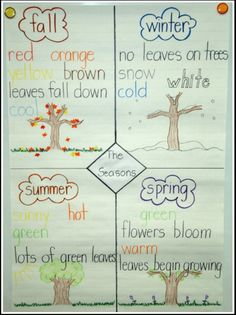 first grade science journal. Introduction to seasons and weather. 1st Grade Science, Kindergarten Science, Science Classroom, Teaching Science, Science Activities, Seasons Kindergarten, Preschool Seasons, Teaching Reading, Science Worksheets