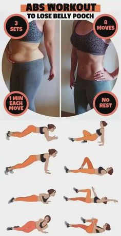 Fitness Workouts, Gym Workout Videos, Gym Workout For Beginners, Fitness Workout For Women, Easy Workouts, At Home Workouts, Workout Girls, Fitness Goals, Metabolic Workouts