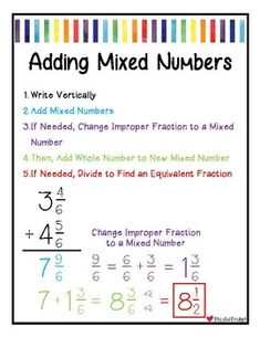 Fractions - Adding Mixed Numbers by Blissful Bridgit Math Strategies, Math Resources, Math Tips, Fraction Activities, Math Fractions, Ordering Fractions, Dividing Fractions, Equivalent Fractions, Math Charts