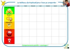 You will be able to create and personalize the chart of the behavior of your child, to put in place good practices! School Behavior Chart, Behaviour Chart, Play School Activities, Age Appropriate Chores For Kids, French Expressions, Montessori, Psychology, Parenting, Positivity