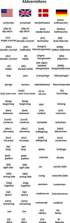 DIY Les abbreviations dans différentes langues. (crochet terms US UK abbreviations) (http://bynumber19.com/2011/11/13/crochet-terms-in-us-uk-danish-and-german/amp/)