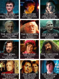 Some of the characters of Harry Potter and what character archetype they represented.