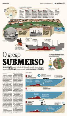 Navio Grego - Ivan Luiz