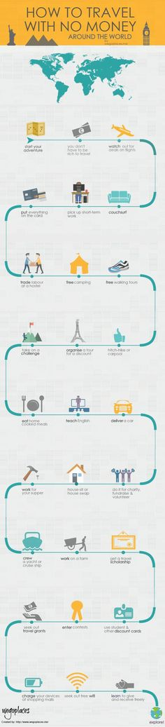 Learn how to travel with no money (or very cheaply) in Europe & around the world with this inforgraphic. Teach English, hitchike, carpool & work on a farm! http://wegoplaces.me