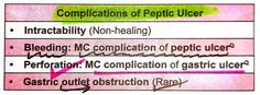 M/C complication of Peptic ulcer ( Gastric & Duodenal ) 【 Most common cause of death/Complication of Peptic ulcer - Haemorrhage 】 Peptic Ulcer, Most Common, Surgery, Death, Healing, Recovery