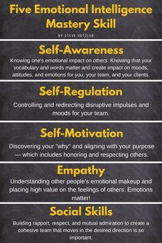 Emotional Intelligence Leadership, Intelligence Quotes, Leadership Development, Child Development, Personal Development, Coping Skills, Social Skills, Life Skills, Understanding Emotions