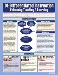 DI: Differentiated Instruction. Revised edition