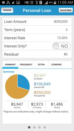 Estimate your repayment amount with the help of - Mortgage Amortization Estimator - Prep yourself before your refinance your mortgage - Estimate your repayment amount with the help of app by Property Buyers, Property Investor, First Home Buyers Grant, Interest Only Loan, Mortgage Amortization, Stamp Duty, Loan Calculator, Refinance Mortgage, Car Loans
