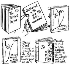 Book Making Crafts for Kids several instructions to make handmade books & diaries for children and teens simple book, Japanese binding style, heat shaped book, scrolls etc