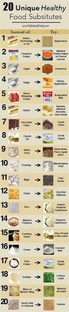 20 substitutes for healthy cooking - (Some of these I wonder about... Black…
