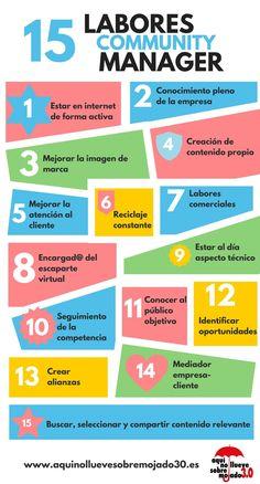 15 TAREAS DE UN COMMUNITY MANAGER #INFOGRAFIA #INFOGRAPHIC #SOCIALMEDIA #communitymanagerherramientas