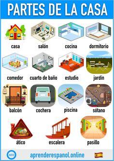 Spanish Practice, Spanish Lessons For Kids, Learning Spanish For Kids, Spanish Basics, Spanish Lesson Plans, Spanish Language Learning, Spanish Grammar, Spanish Phrases, Spanish Vocabulary