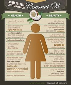 Coconut Oil Uses - Coconut Oil Uses for Beauty and Health (with Infographic!) 9 Reasons to Use Coconut Oil Daily Coconut Oil Will Set You Free — and Improve Your Health!Coconut Oil Fuels Your Metabolism! Health Remedies, Home Remedies, Natural Remedies, Coconut Oil Uses, Benefits Of Coconut Oil, Oil Benefits, Health Benefits, Coconut Water, Raw Coconut