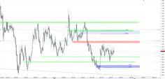 Puls rynku - Investio