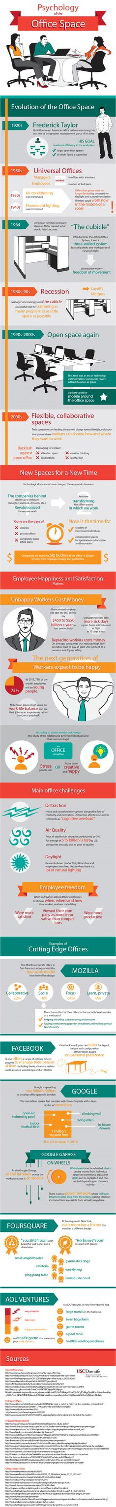 "Office design trends come in and out of fashion quicker than one can say ""treadmill desk"", but there's a good reason why managers are always obsessing about ways to improve their work spaces; it turns out that an office space can have a huge psychological Corporate Office Design, Office Space Design, Workplace Design, Office Designs, Cool Office, The Office, Office Ideas, Small Office, Design Thinking"