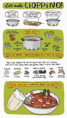 Чоппино- итальянский суп, который не знают в Италии ::Итальянский язык, Италия…